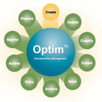 optim data management
